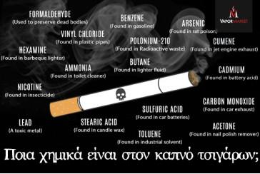 Ποια χημικά είναι στον καπνό τσιγάρων;